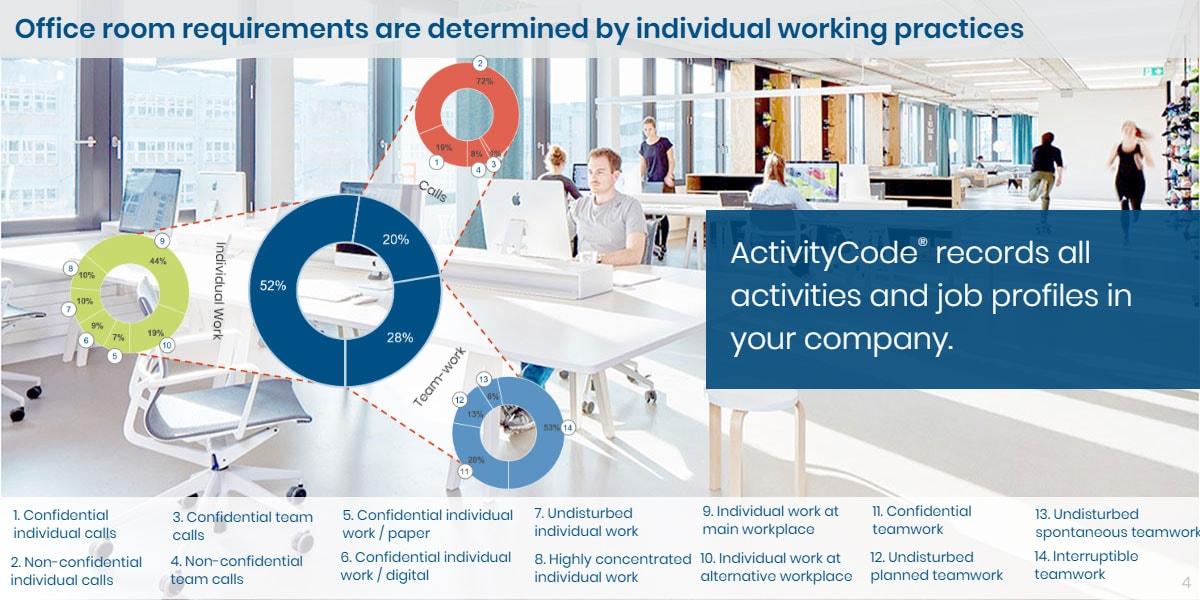 activitycode-4-en