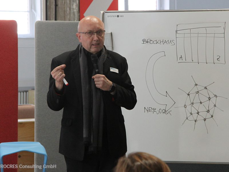 Eurocres Workshop Agilitätsoffensive 2