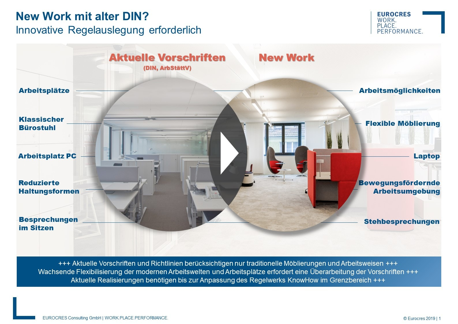 WorkPlace Flash: New Work mit alter DIN