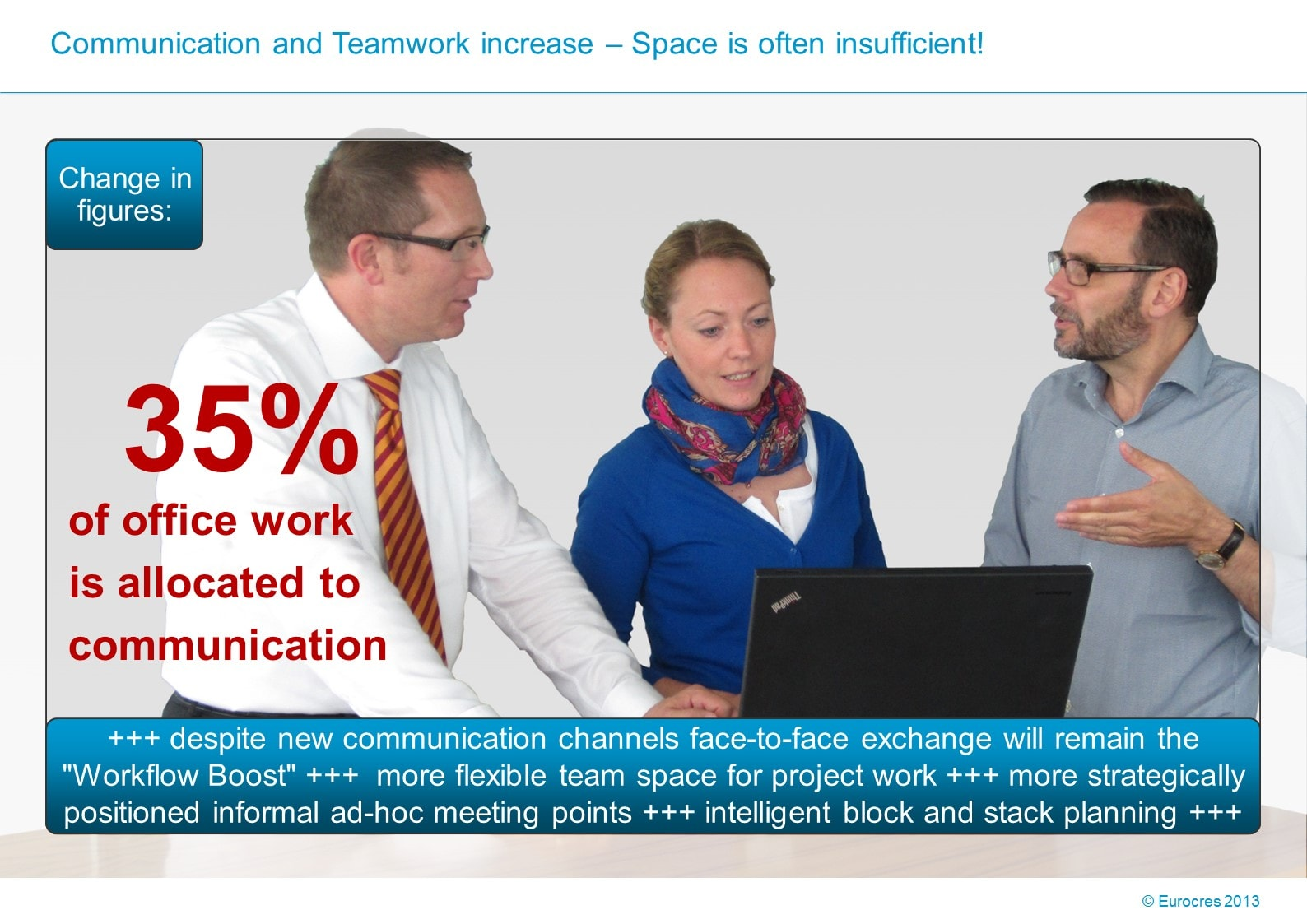 WorkPlace Flash: Communication and Teamwork increase – Space is often insufficient!