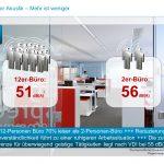 WorkPlace Flash: Erfolgsfaktor Akustik – Mehr ist weniger