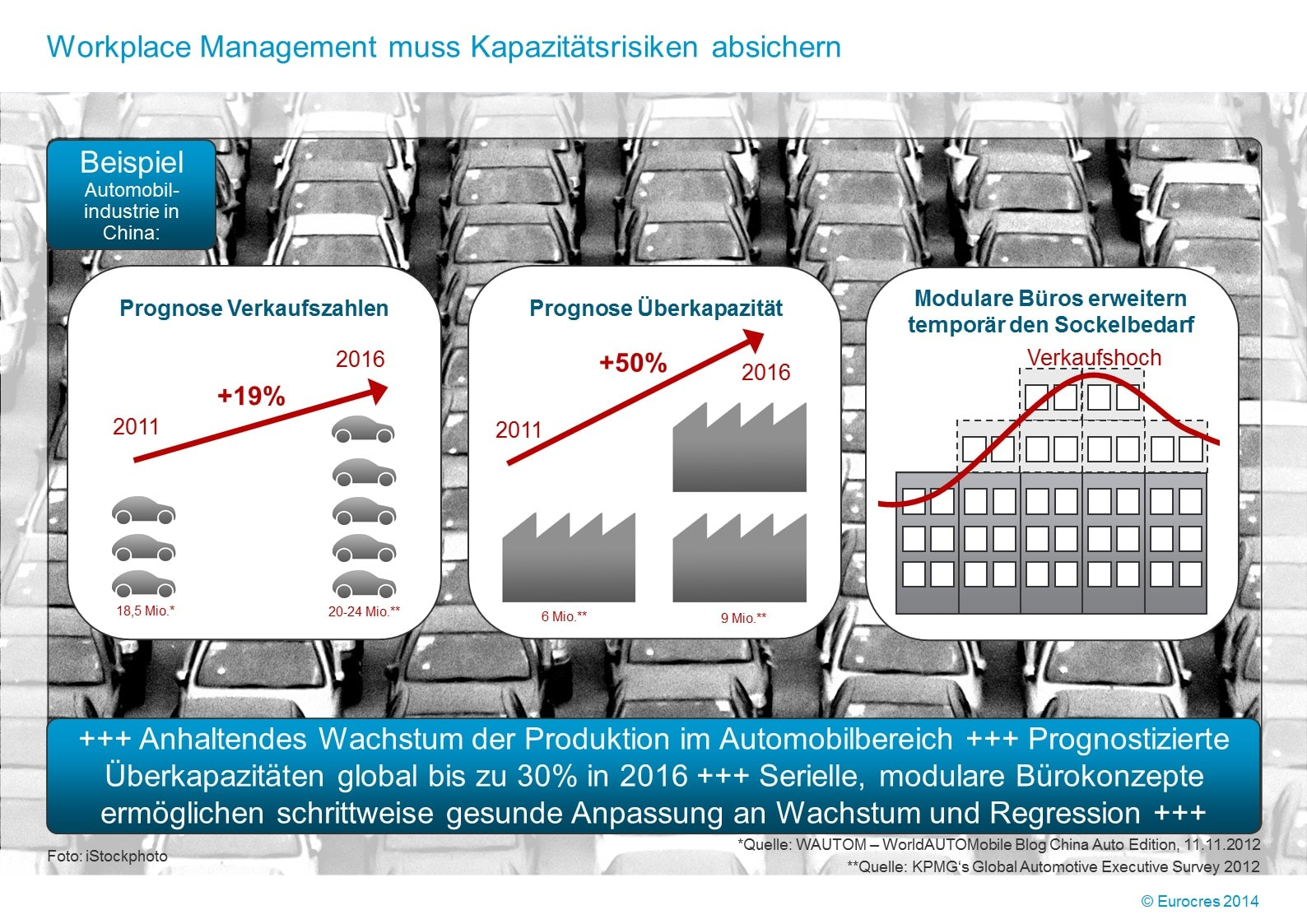 WorkPlace Flash: Workplace Management muss Kapazitätsrisiken absichern