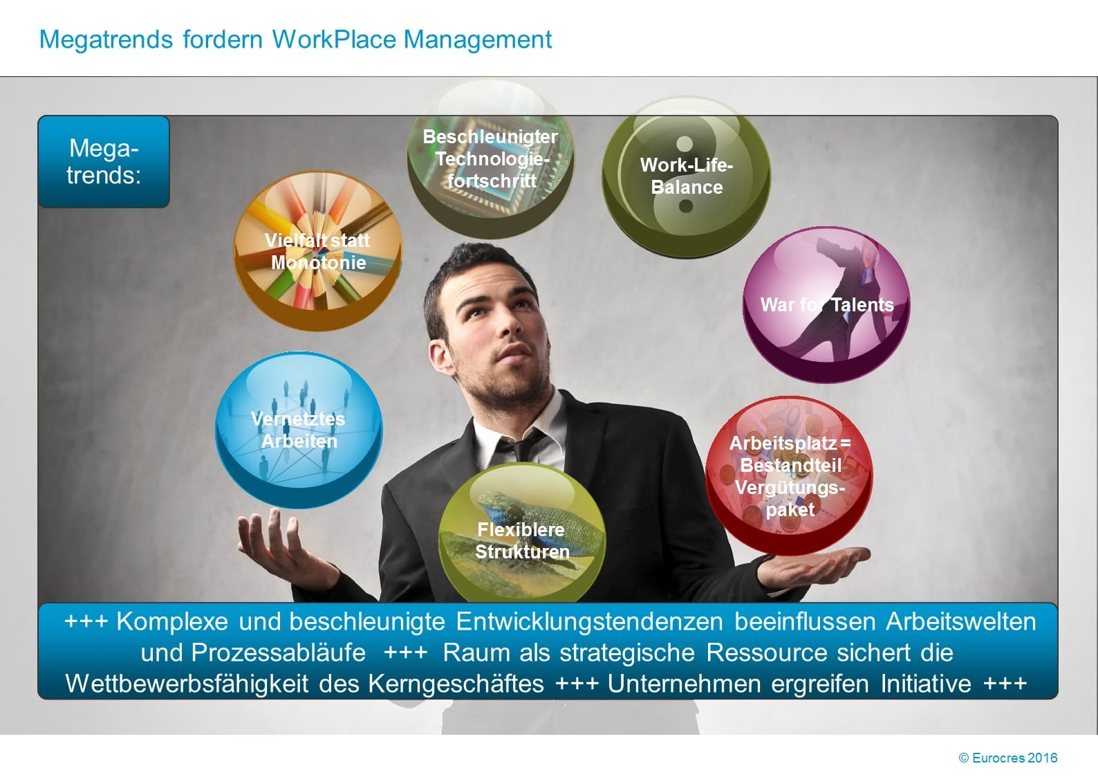 WorkPlace Flash: Megatrends fordern WorkPlace Management