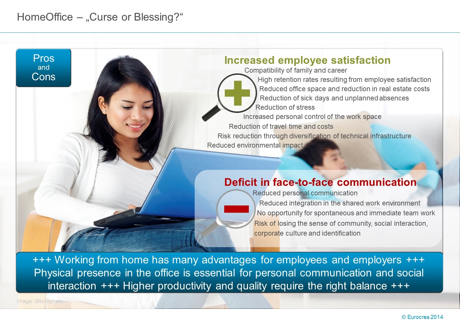 "WorkPlace Flash: HomeOffice – ""Curse or Blessing?"""