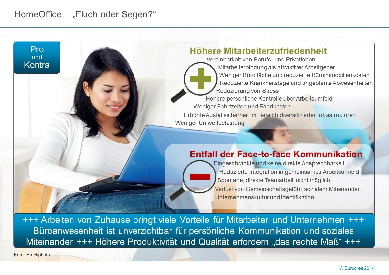 "WorkPlace Flash: HomeOffice – ""Fluch oder Segen?"""