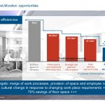 WorkPlace Flash: Office Space Utilization opportunities