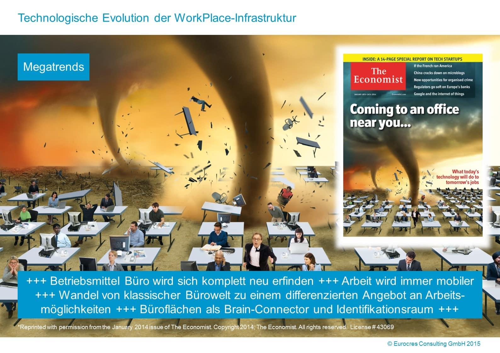 WorkPlace Flash: Technologische Evolution der WorkPlace-Infrastruktur