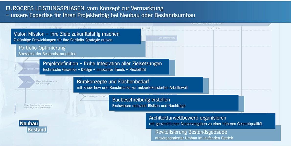 immobiliendna-slide5-de