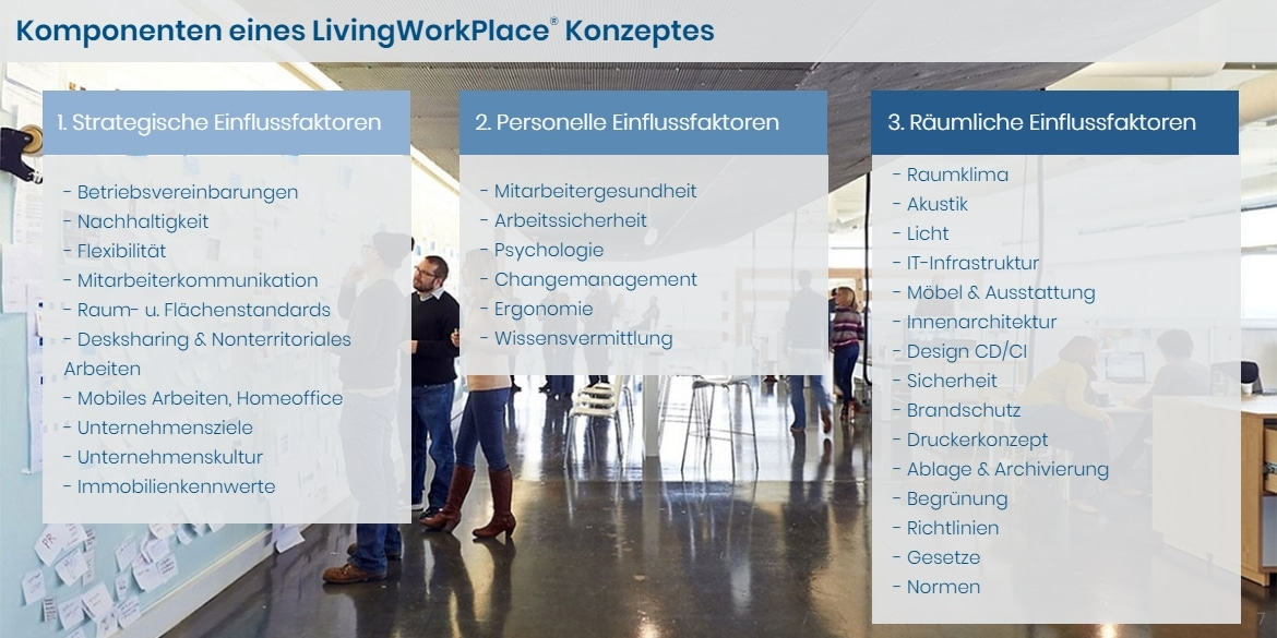 livingworkplace-slide7