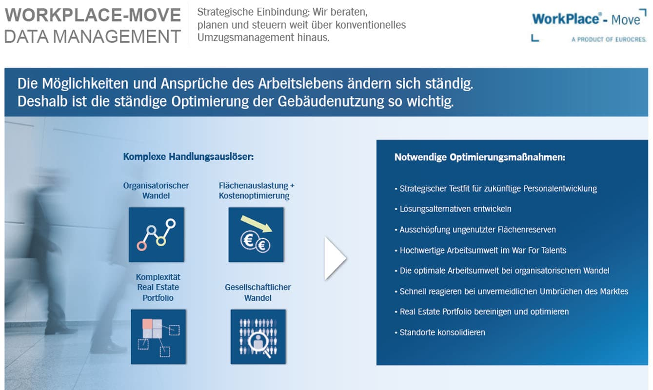 WorkPlace-Move Data Management (slide2)   Eurocres Consulting