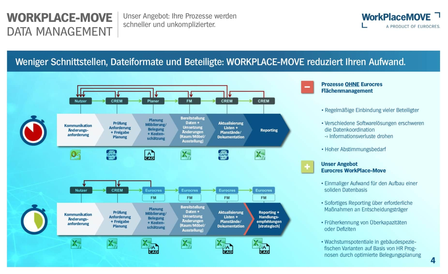 wp-move-slide4